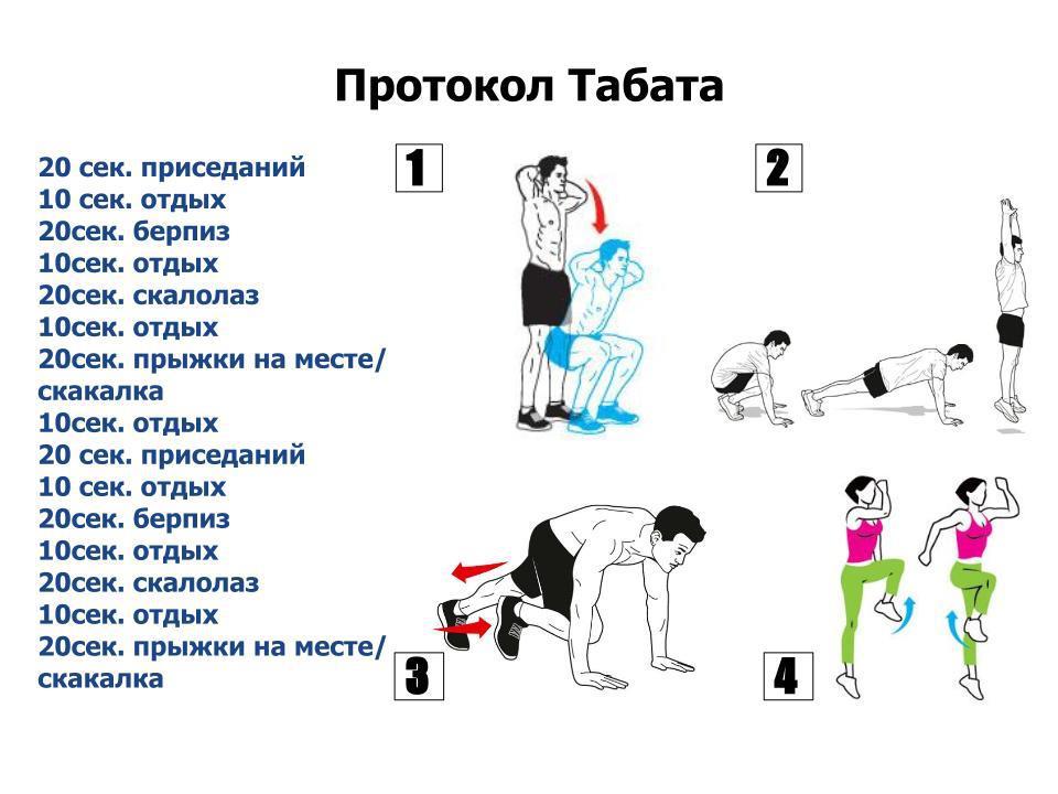 Система упражнений табата